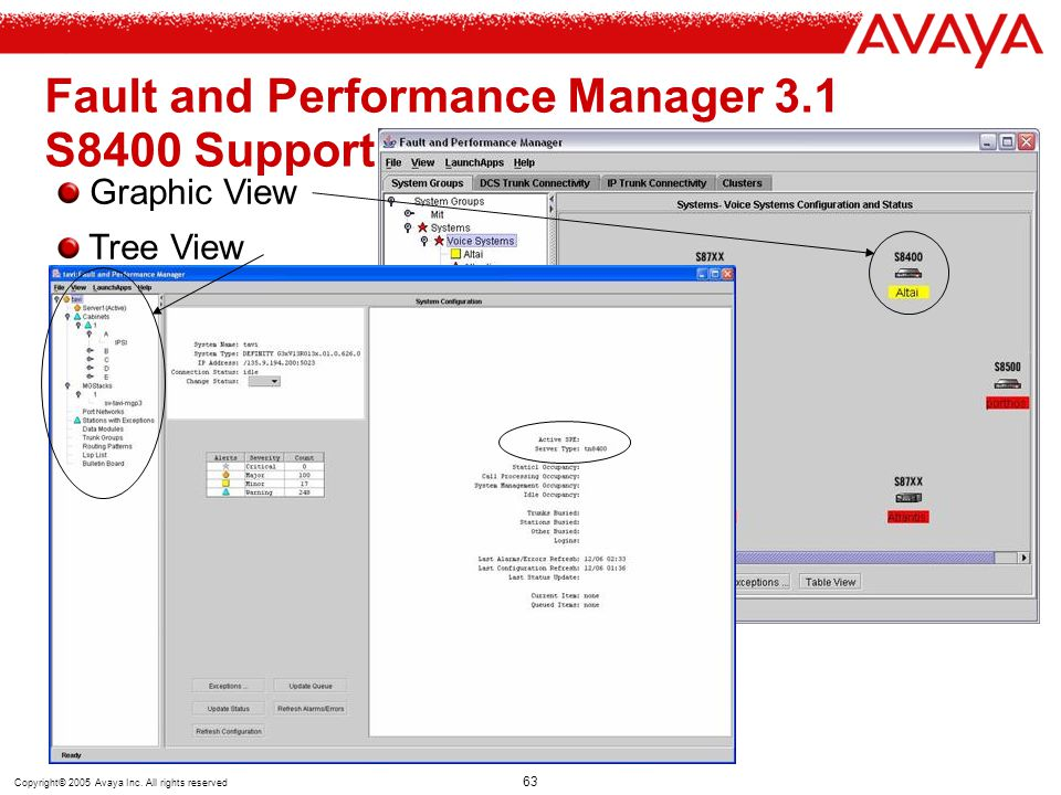 Fault and Performance Manager 3.1 S8400 Support