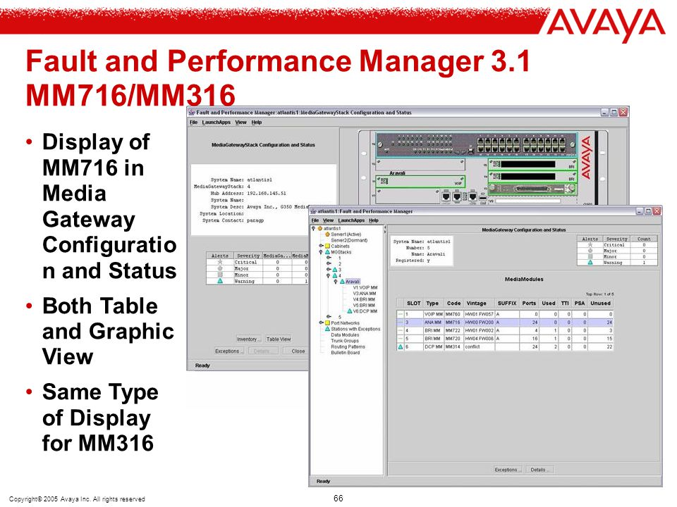Fault and Performance Manager 3.1 MM716/MM316