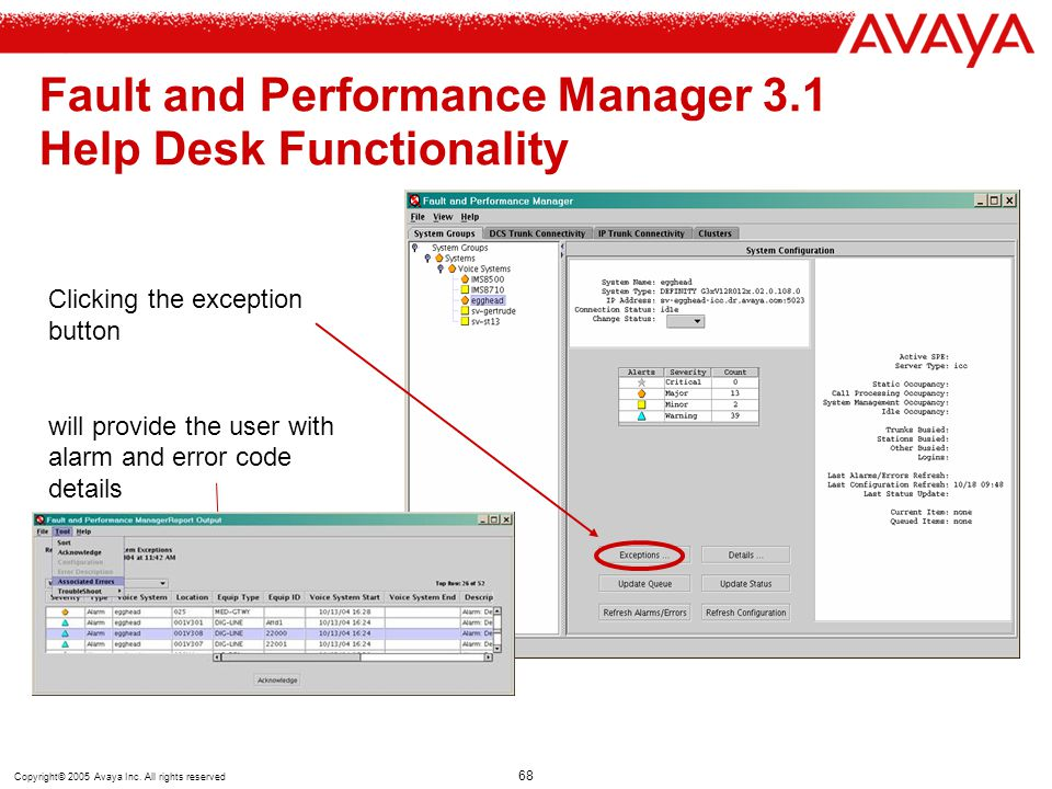 Fault and Performance Manager 3.1 Help Desk Functionality