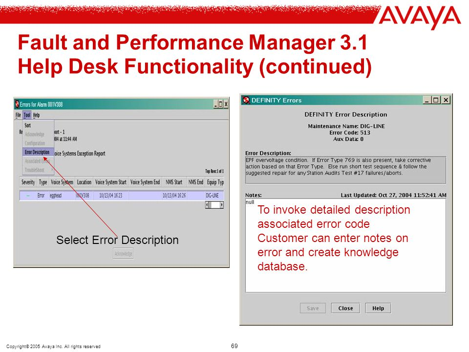 Fault and Performance Manager 3.1 Help Desk Functionality (continued)