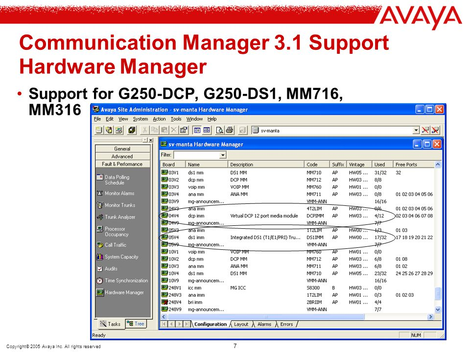 Communication Manager 3.1 Support Hardware Manager
