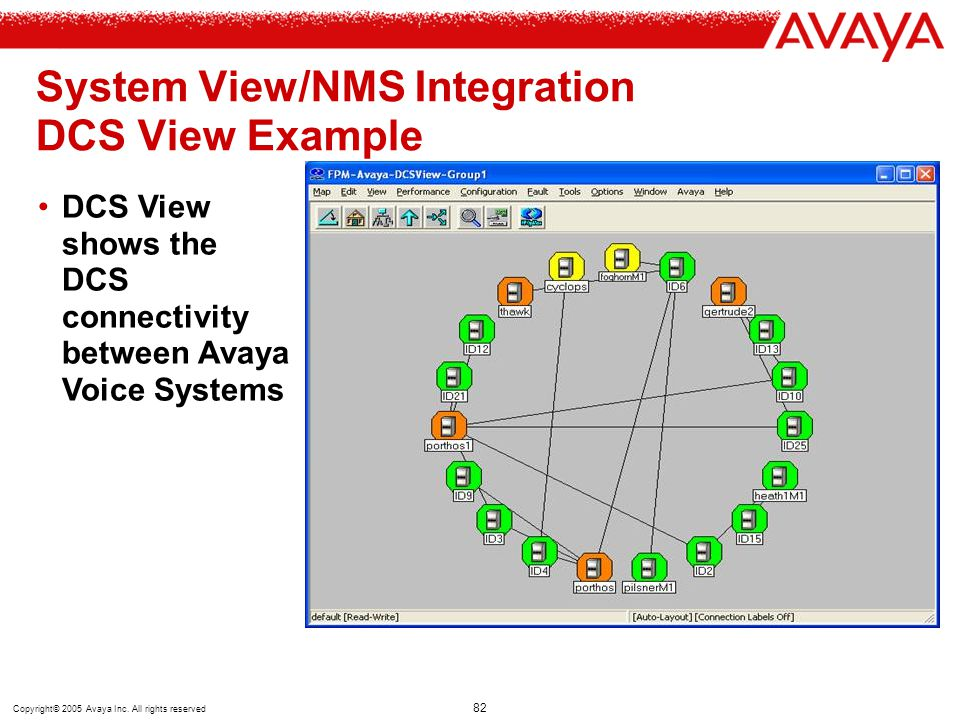 System View/NMS Integration DCS View Example