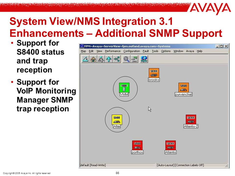 System View/NMS Integration 3.1 Enhancements – Additional SNMP Support