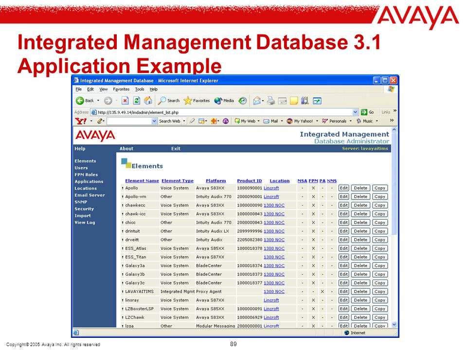 Integrated Management Database 3.1 Application Example