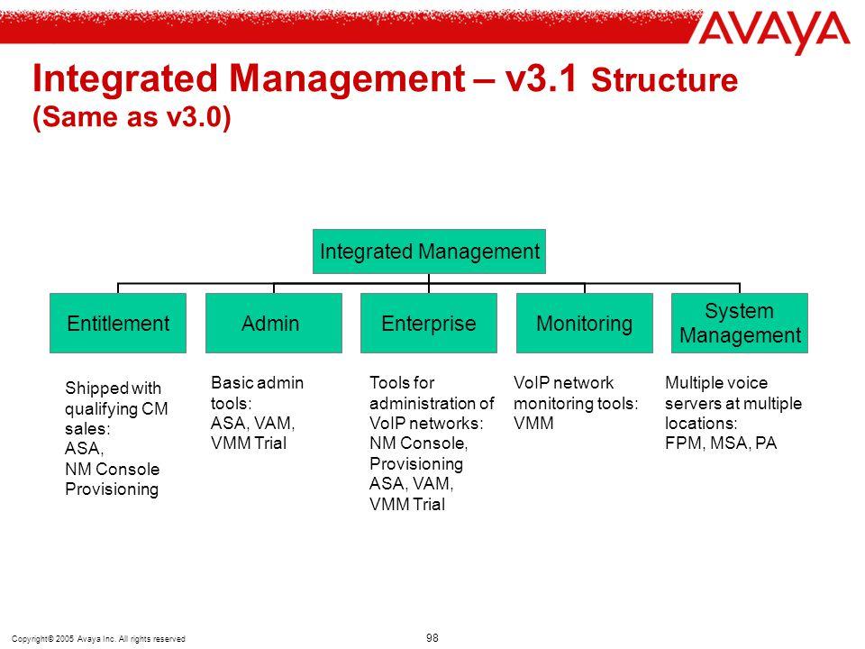 Integrated Management – v3.1 Structure (Same as v3.0)