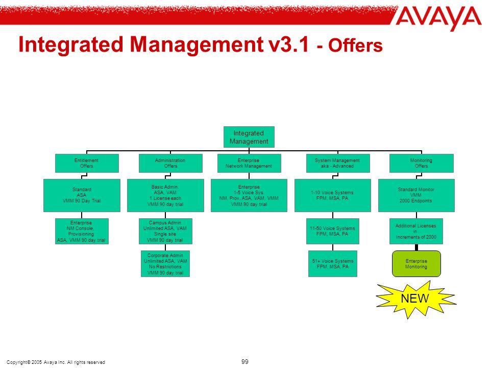Integrated Management v3.1 - Offers