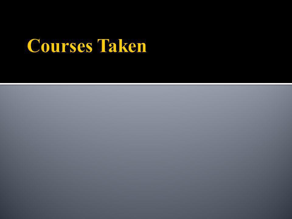 Courses Taken