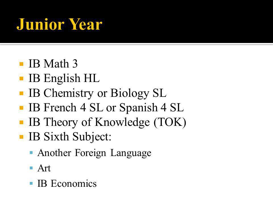 Junior Year IB Math 3 IB English HL IB Chemistry or Biology SL
