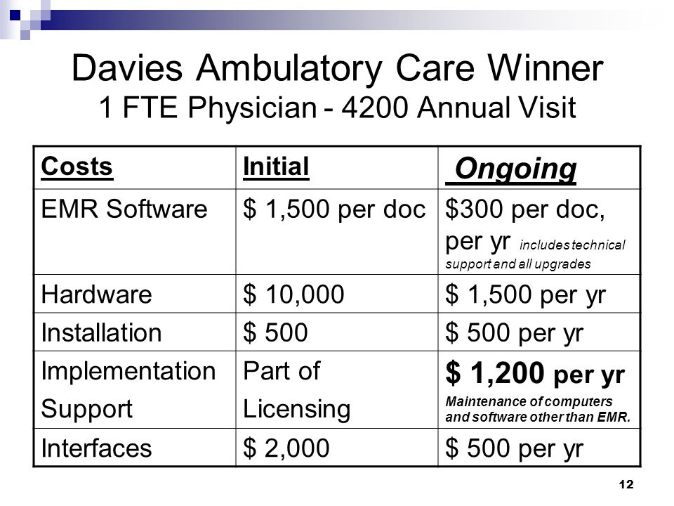 Davies Ambulatory Care Winner 1 FTE Physician - 4200 Annual Visit
