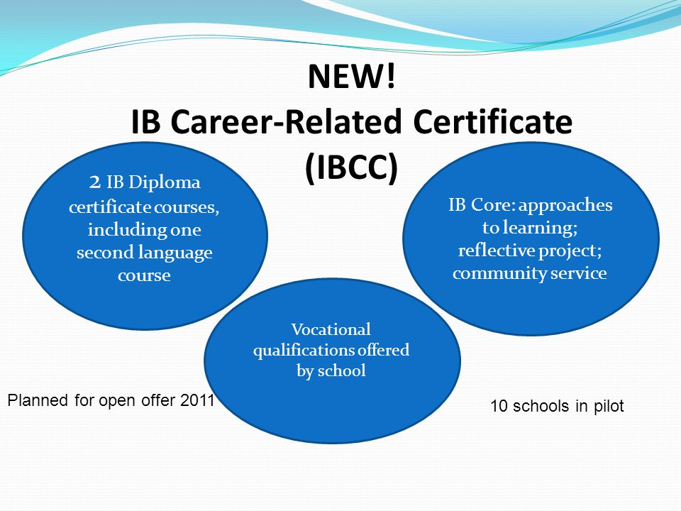 IB Career-Related Certificate