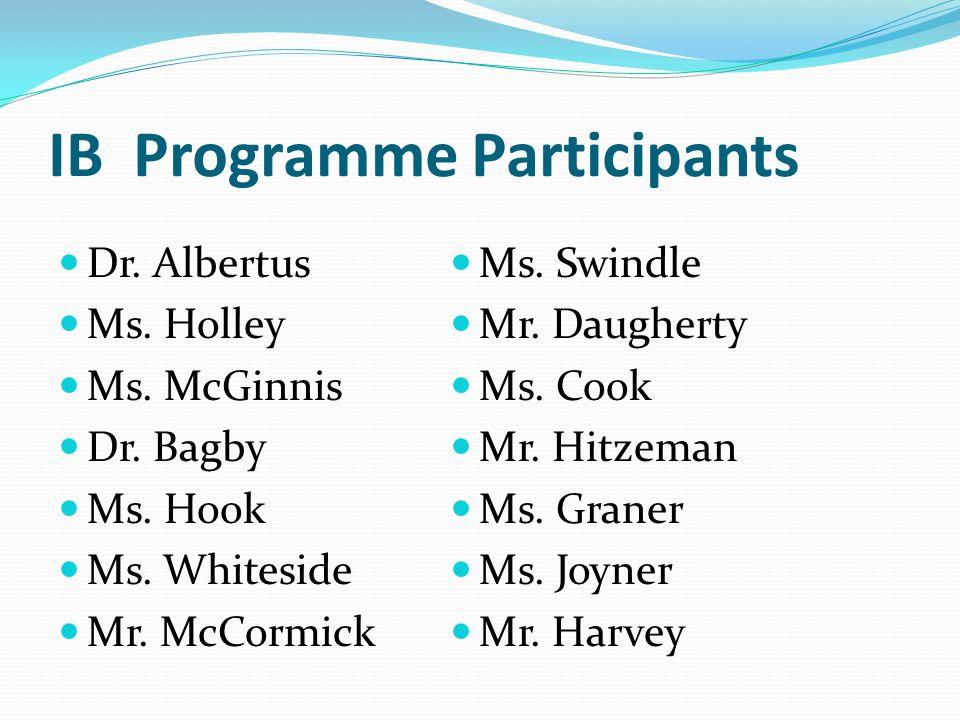 IB Programme Participants