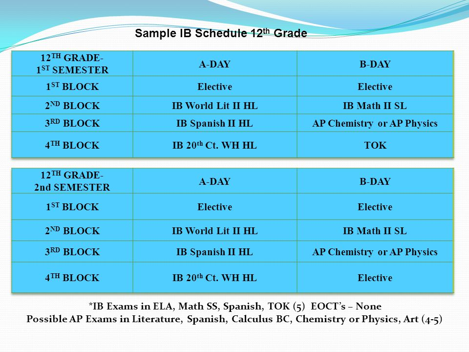 Sample IB Schedule 12th Grade