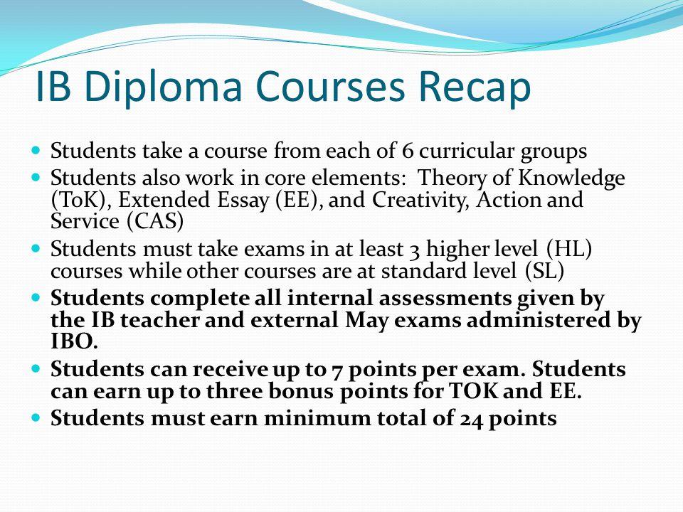 IB Diploma Courses Recap