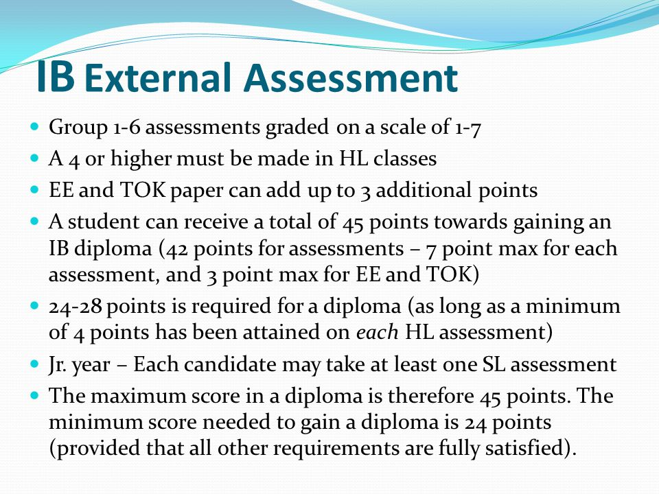 IB External Assessment