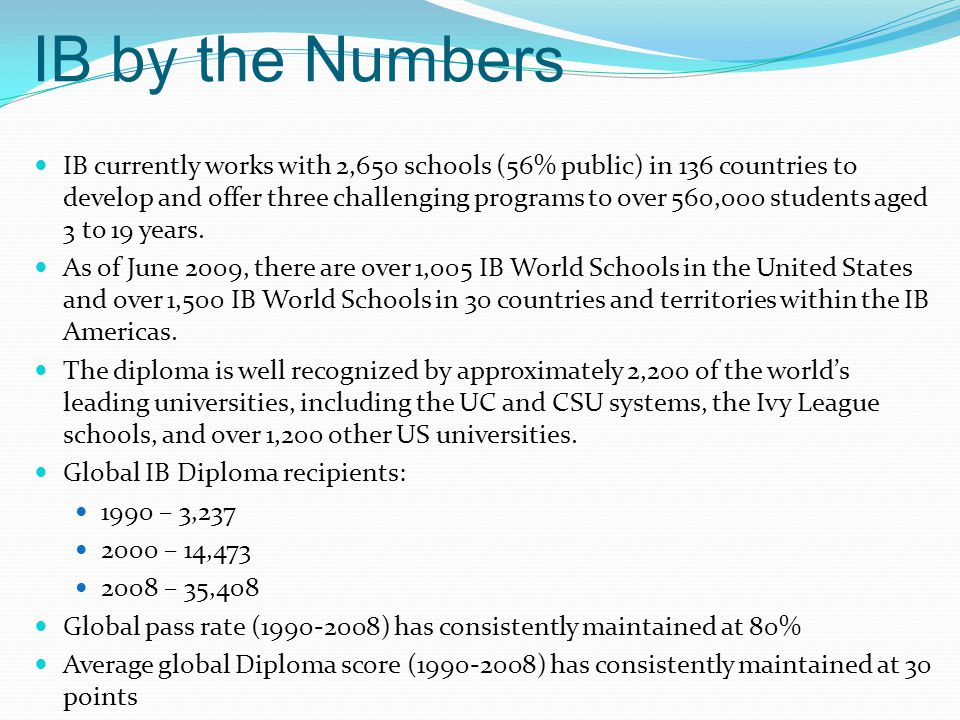 IB by the Numbers