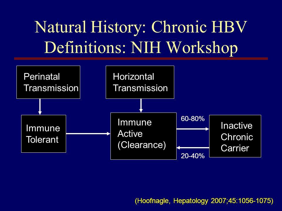 Natural History: Chronic HBV Definitions: NIH Workshop