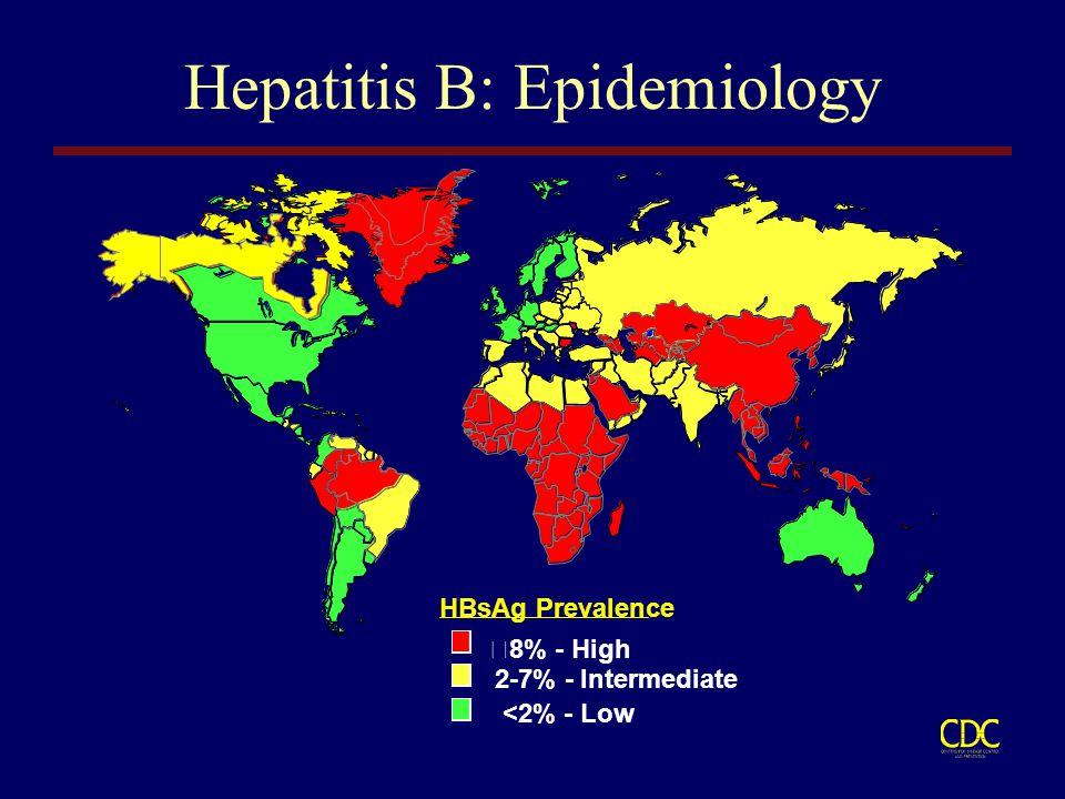 Hepatitis B: Epidemiology