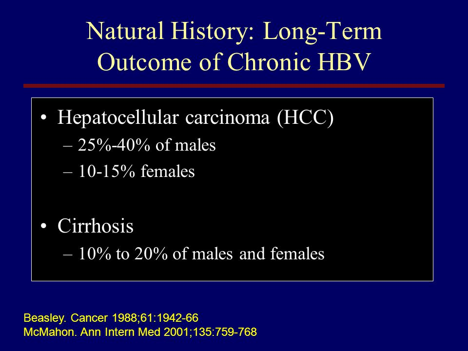 Natural History: Long-Term Outcome of Chronic HBV