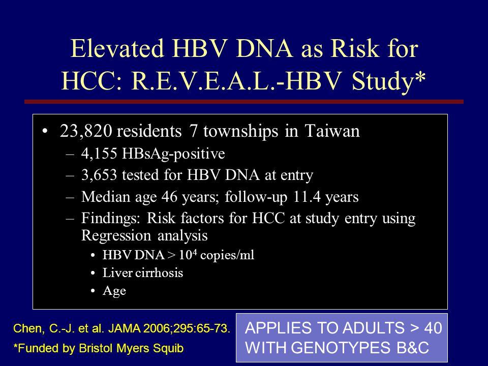 Elevated HBV DNA as Risk for HCC: R.E.V.E.A.L.-HBV Study*