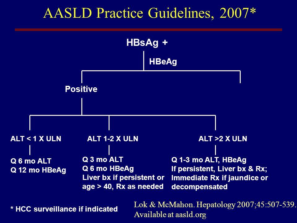 AASLD Practice Guidelines, 2007*