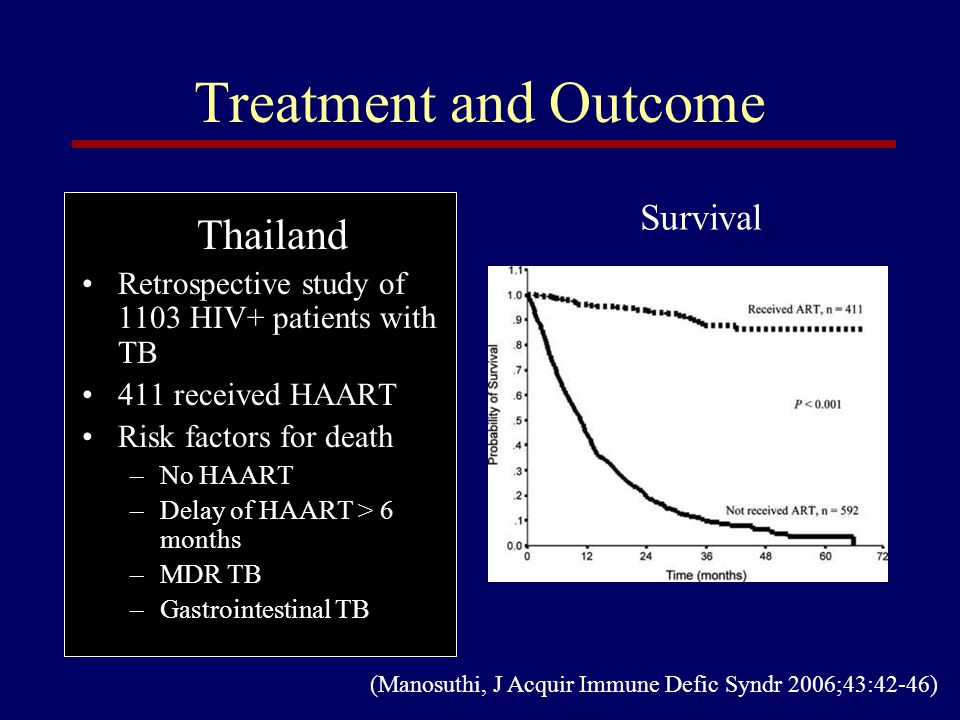 Treatment and Outcome Thailand Survival