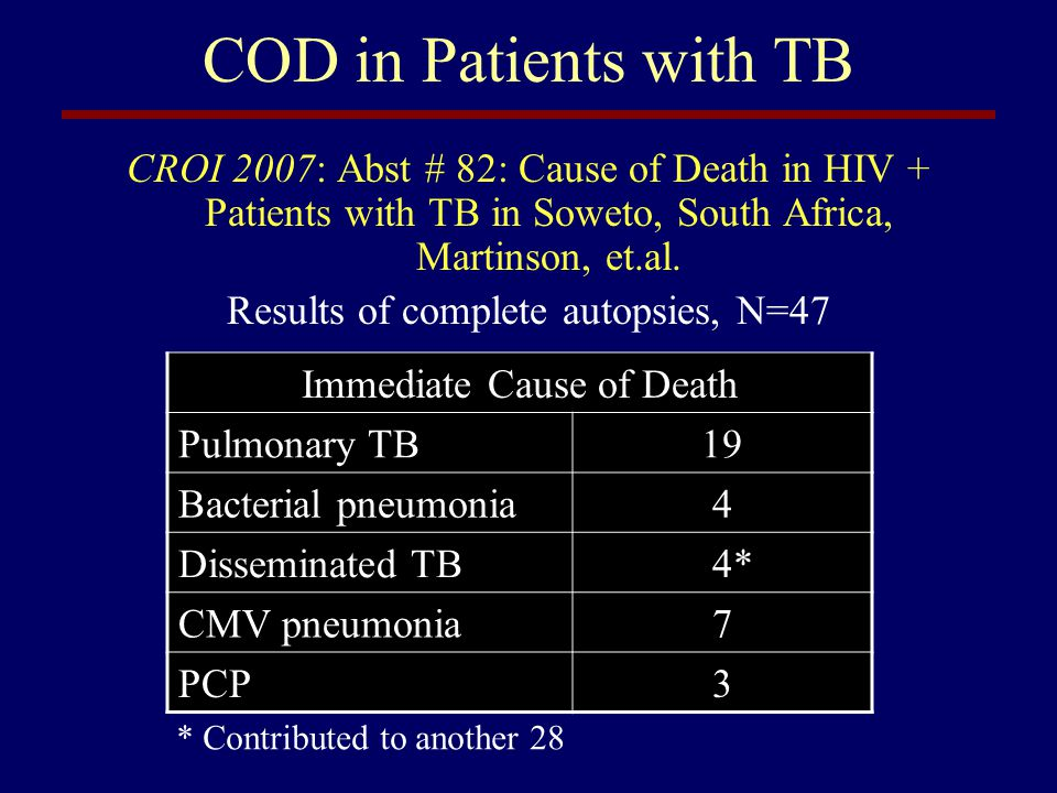 COD in Patients with TB CROI 2007: Abst # 82: Cause of Death in HIV + Patients with TB in Soweto, South Africa, Martinson, et.al.