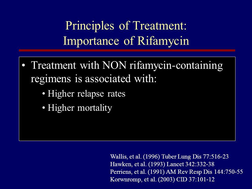 Principles of Treatment: Importance of Rifamycin