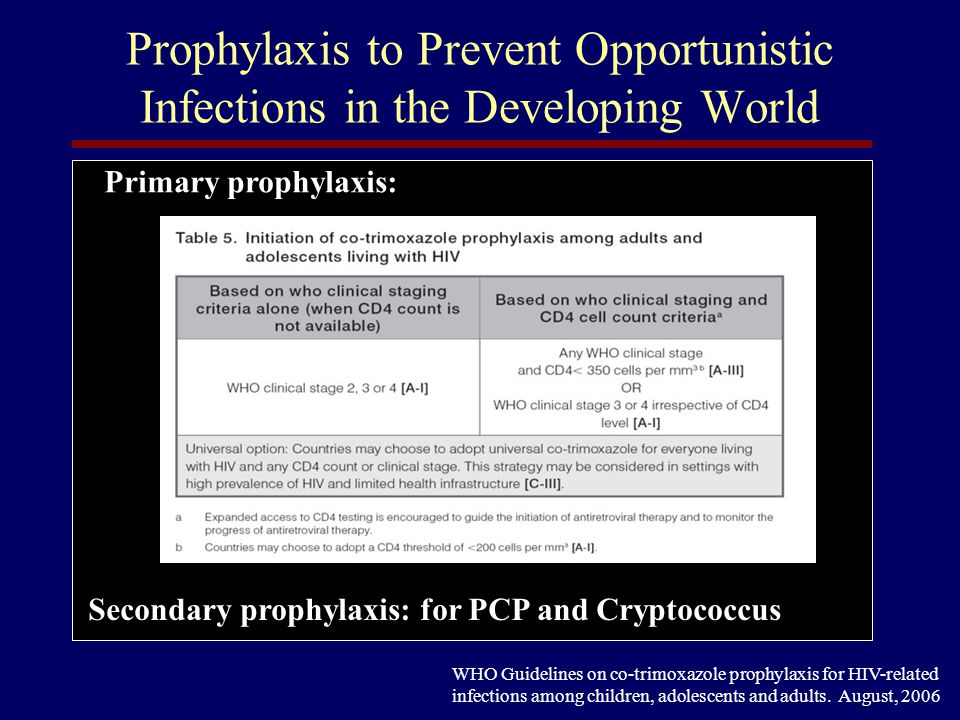 Prophylaxis to Prevent Opportunistic Infections in the Developing World