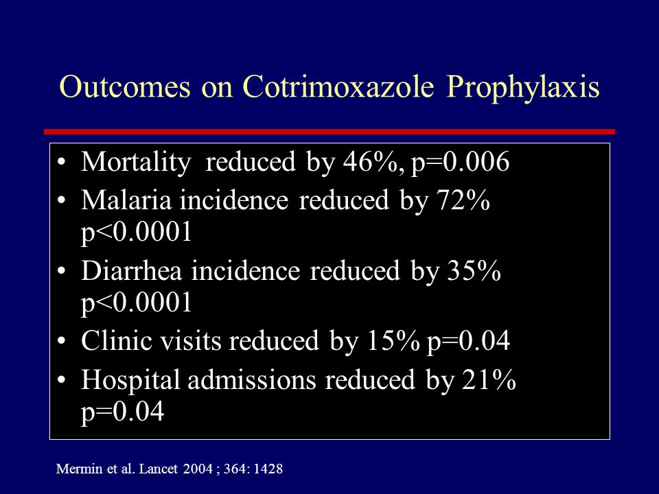 Outcomes on Cotrimoxazole Prophylaxis