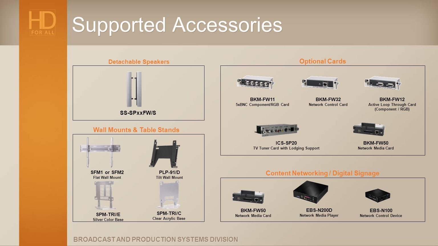 Supported Accessories