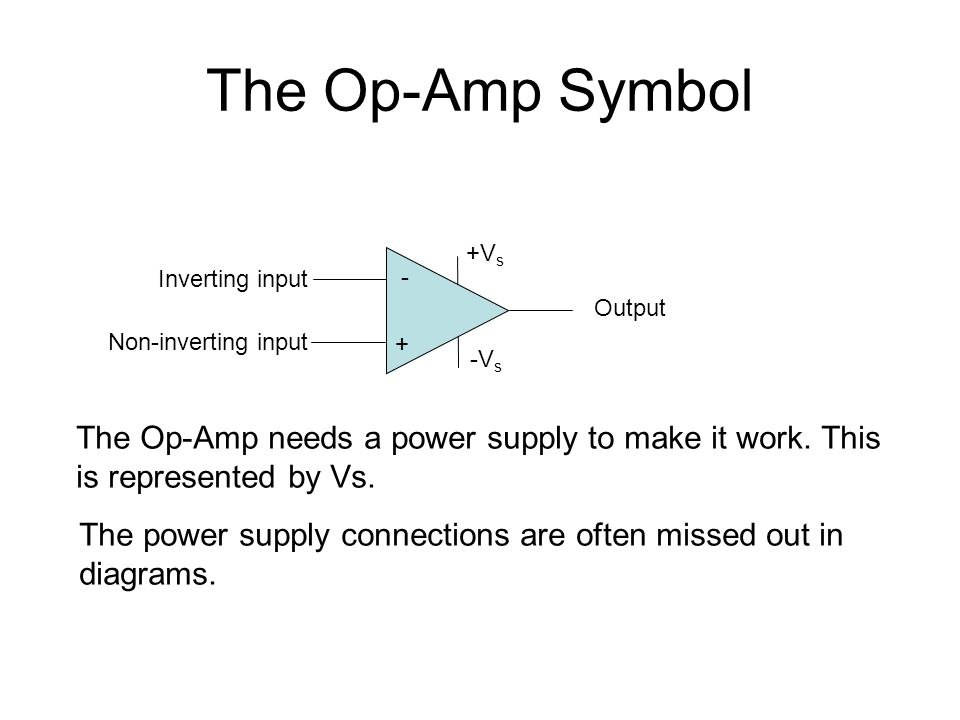The Op-Amp Symbol +Vs. Inverting input. - Output. Non-inverting input. + -Vs.