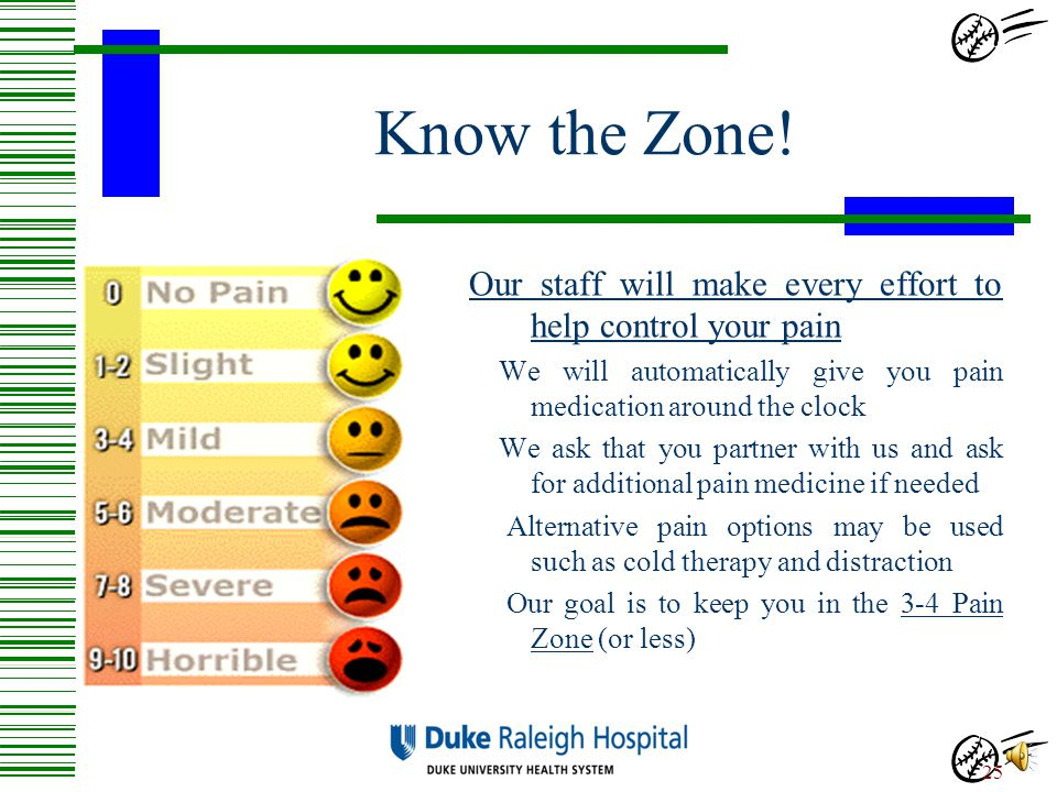 Know the Zone! Our staff will make every effort to help control your pain. We will automatically give you pain medication around the clock.