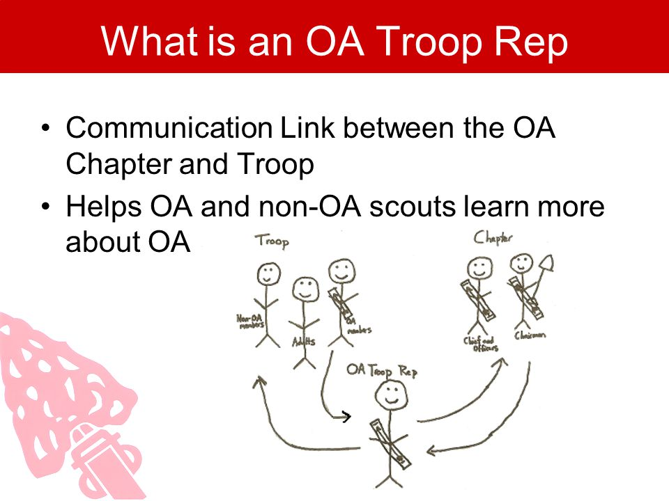 What is an OA Troop Rep Communication Link between the OA Chapter and Troop.