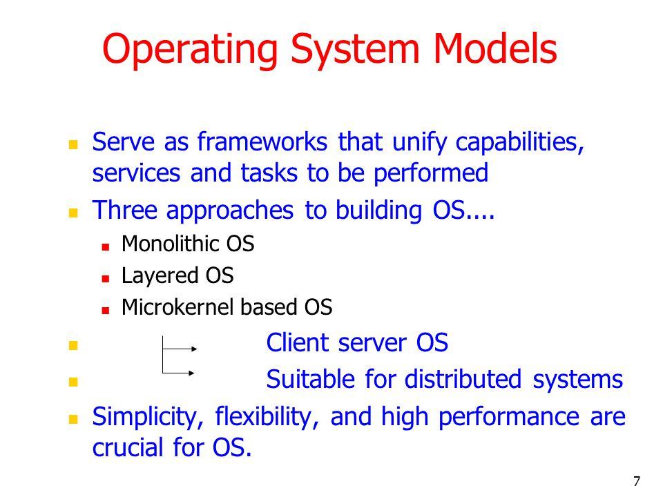 Operating System Models