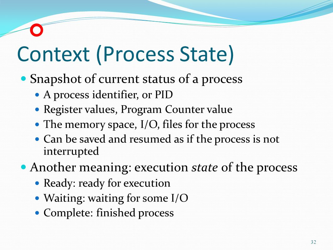 Context (Process State)