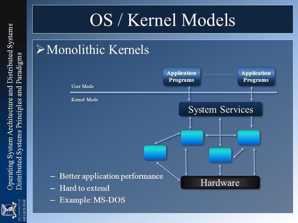 OS / Kernel Models Monolithic Kernels System Services Hardware