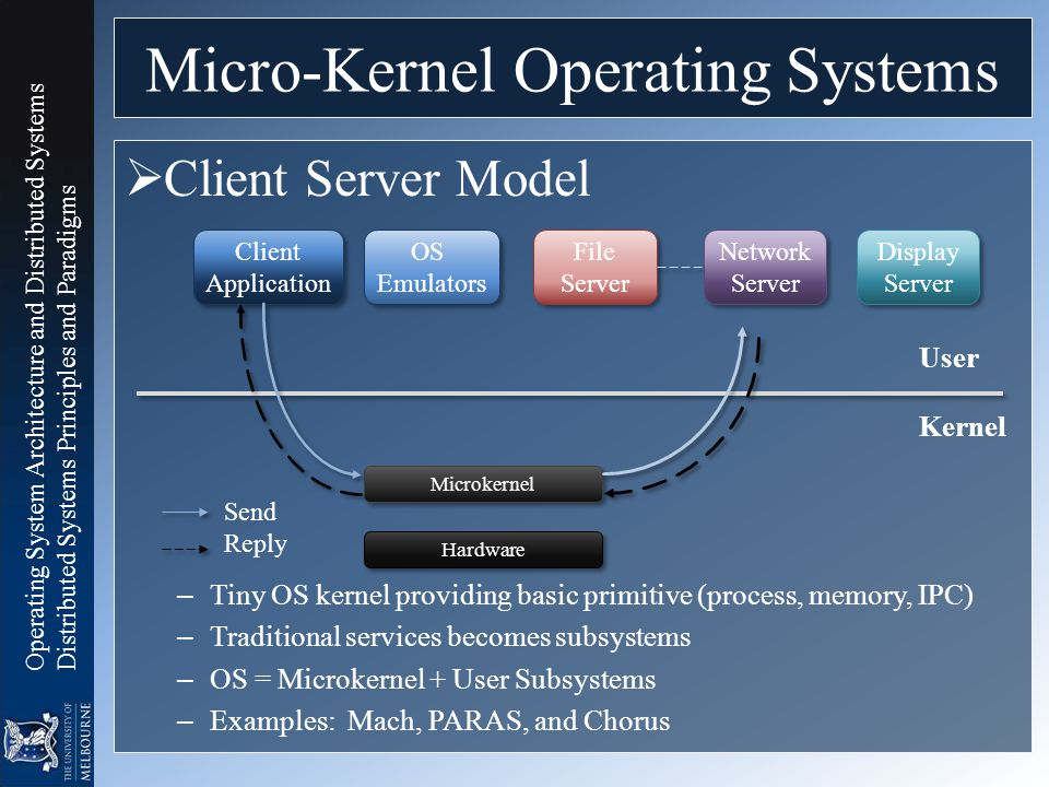 Micro-Kernel Operating Systems