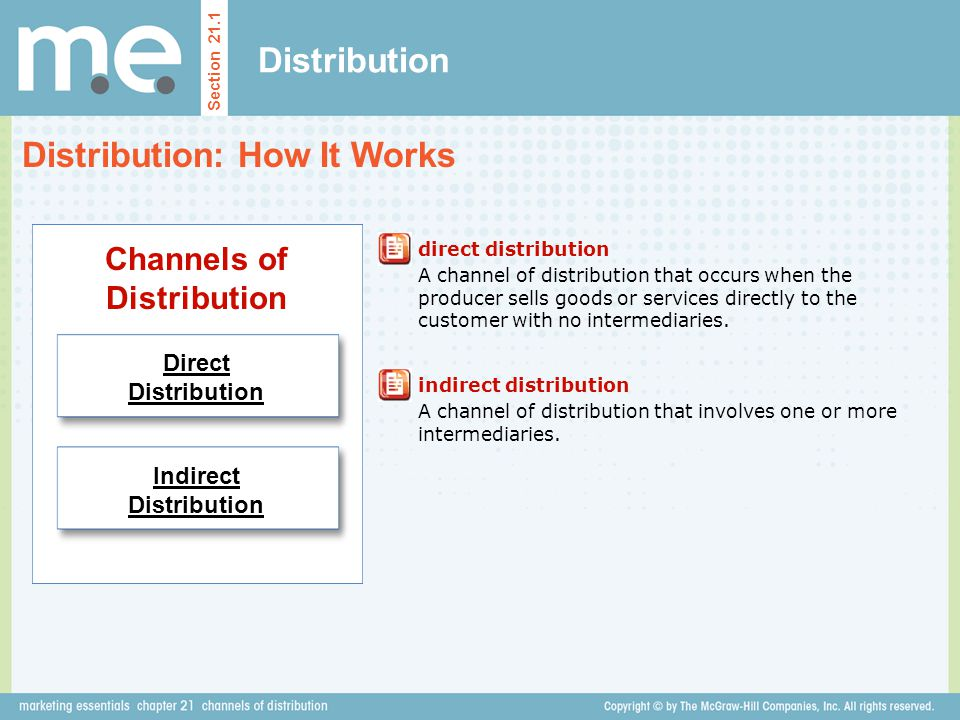 Channels of Distribution Indirect Distribution
