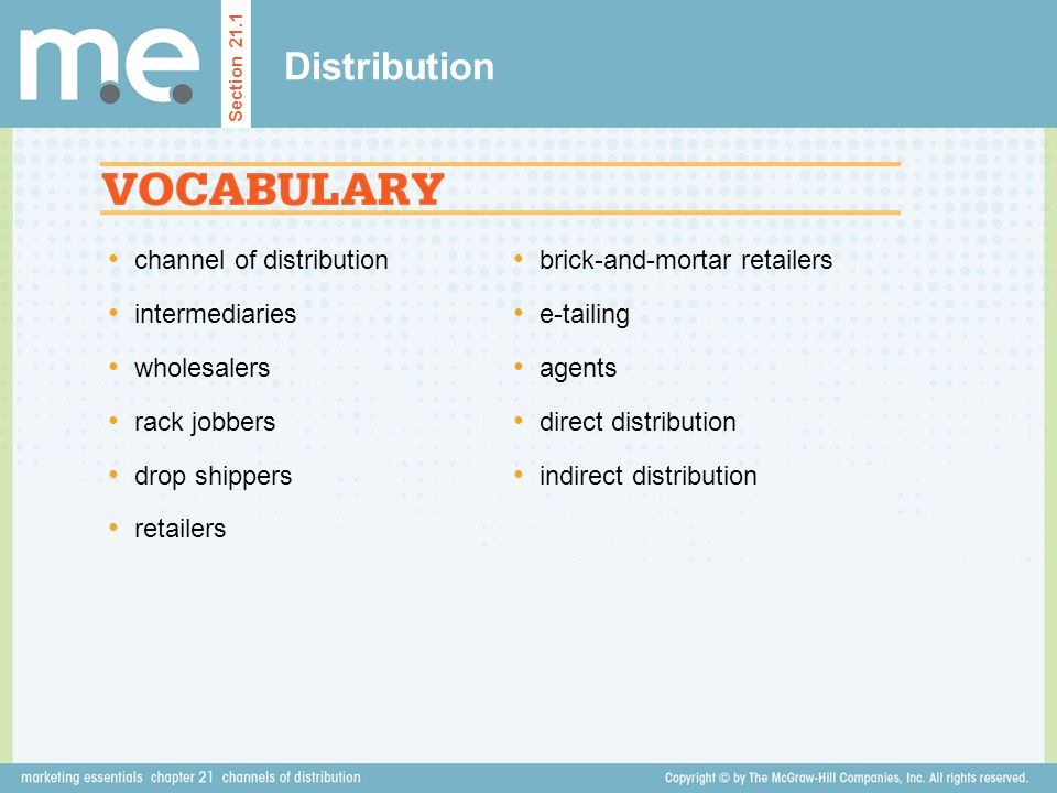 Distribution channel of distribution intermediaries wholesalers