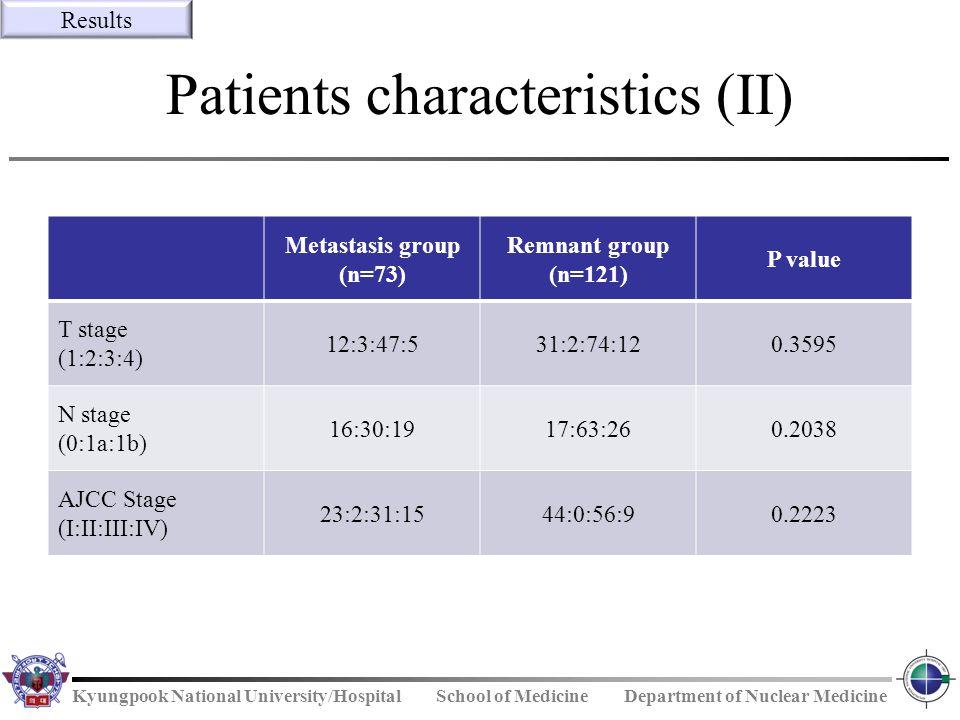 Patients characteristics (II)