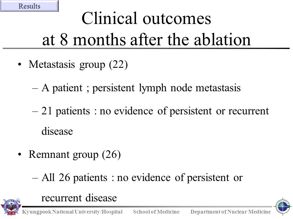 Clinical outcomes at 8 months after the ablation