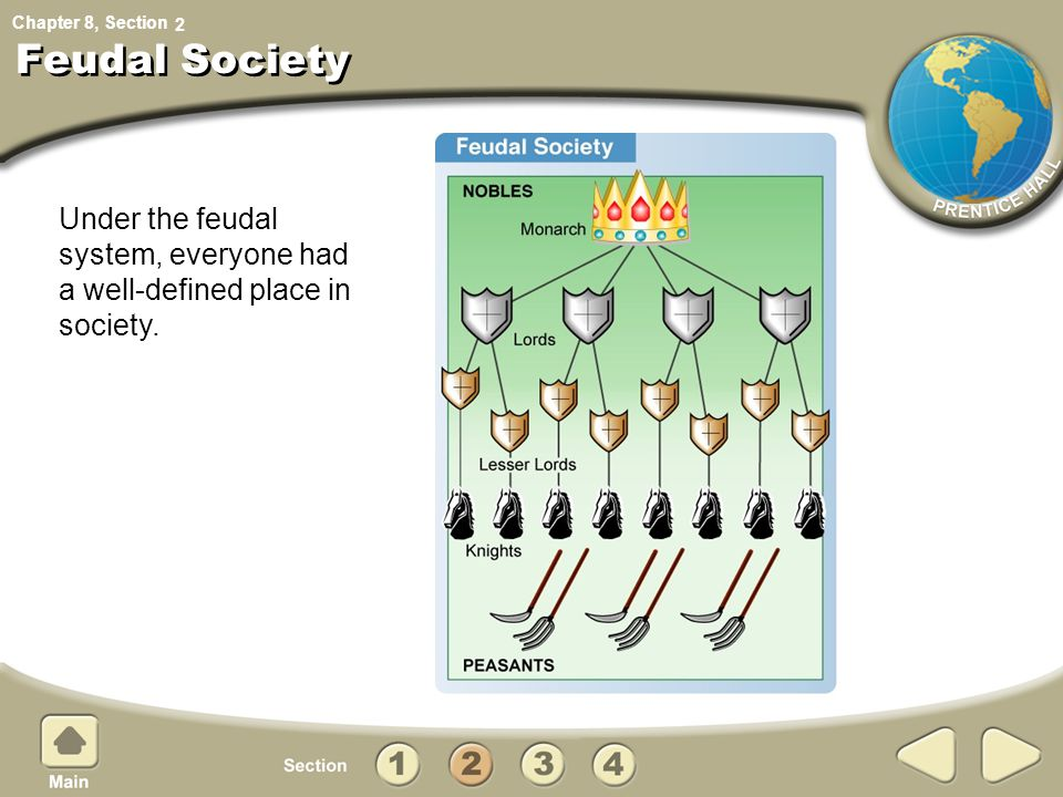 2 Feudal Society Under the feudal system, everyone had a well-defined place in society.