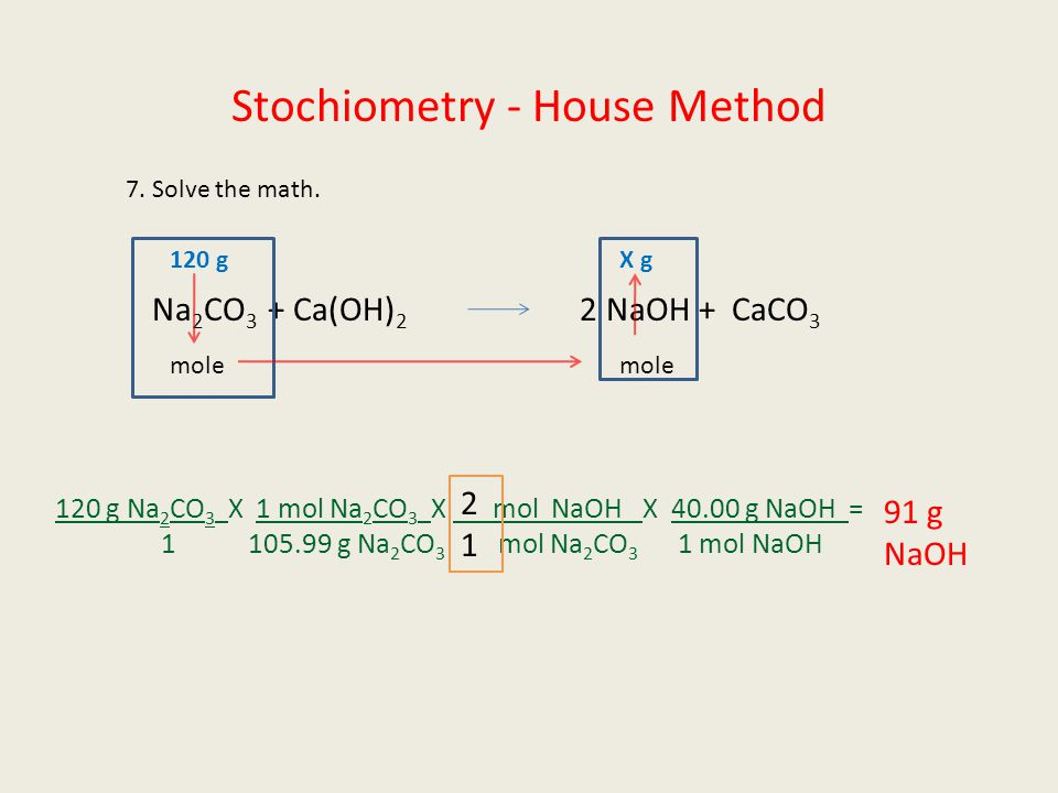 Stochiometry - House Method