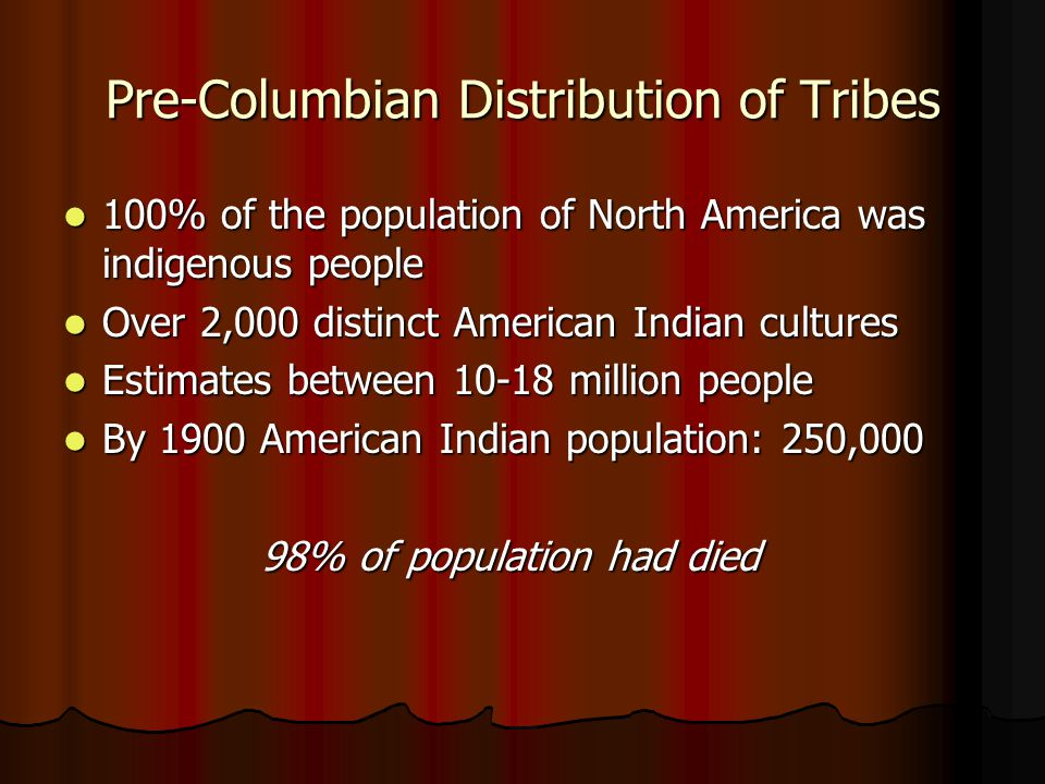 Pre-Columbian Distribution of Tribes