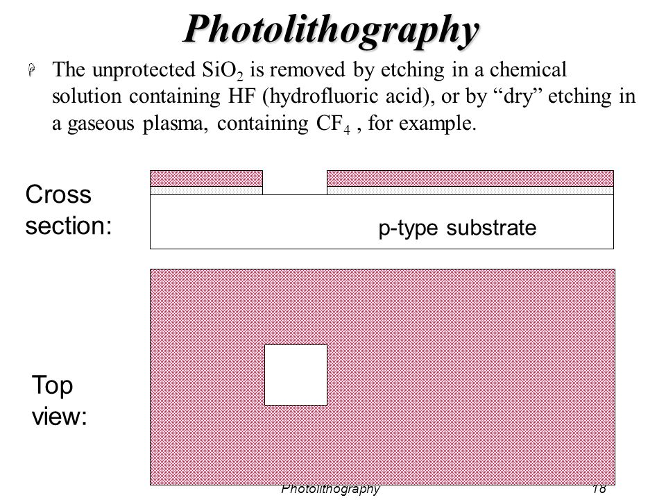 Photolithography Cross section: Top view:
