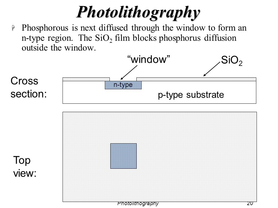 Photolithography window SiO2 Cross section: Top view: