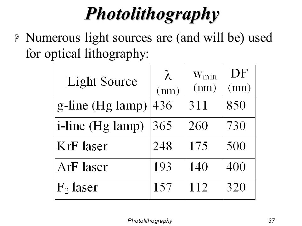 Photolithography Numerous light sources are (and will be) used for optical lithography: Photolithography.