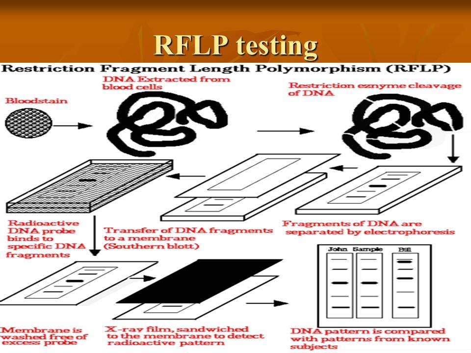 RFLP testing