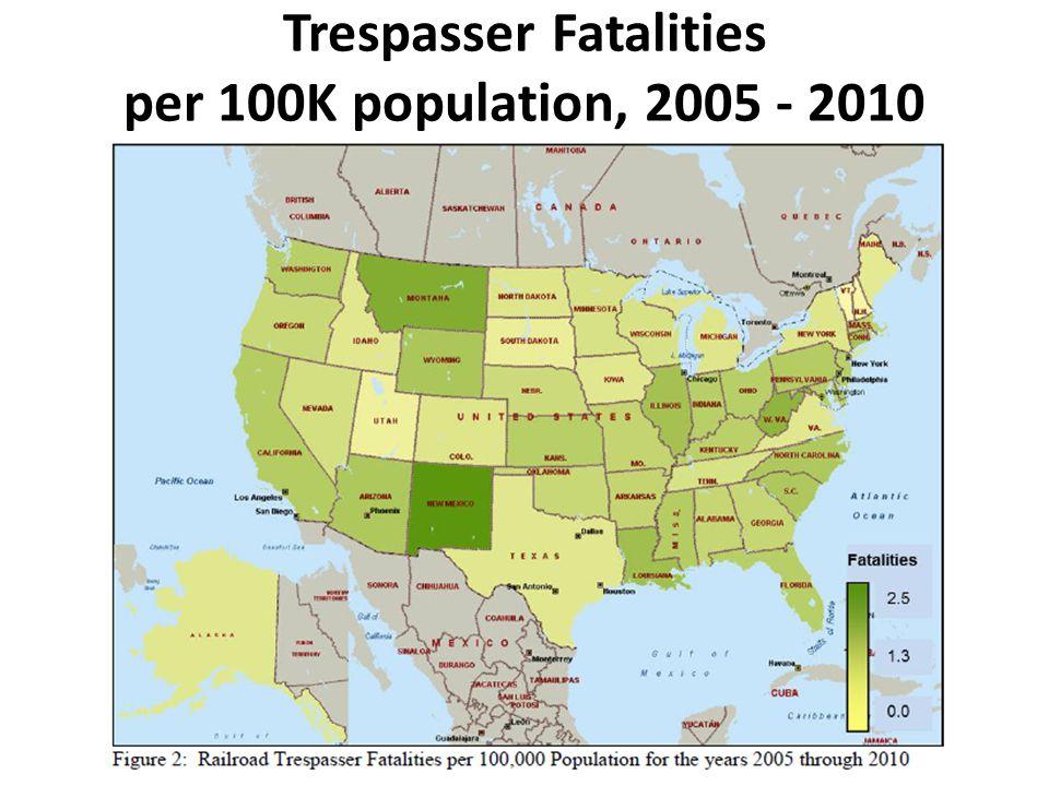 Trespasser Fatalities per 100K population, 2005 - 2010