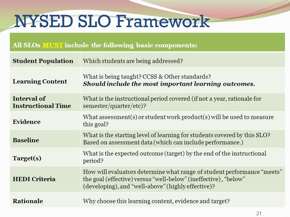 NYSED SLO Framework All SLOs MUST include the following basic components: Student Population. Which students are being addressed